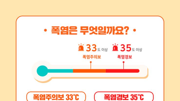 체감온도 40도 폭염, 현명한 대처법은?